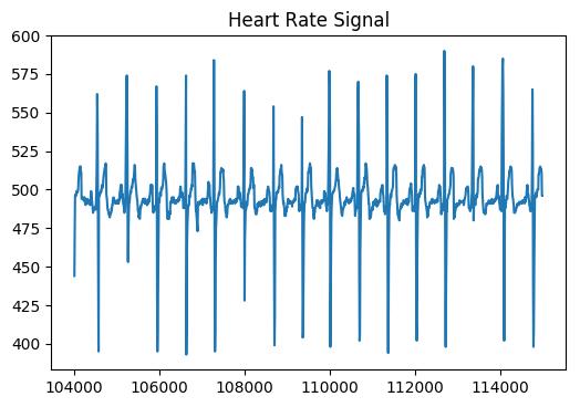 Start coding for Bobbi – the open source ECG monitor